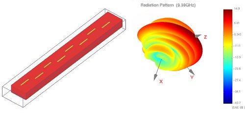 Antenna Designs | Wave Computation Technologies (WCT)