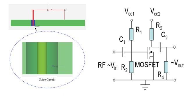 Full-Wave SPICE | Wave Computation Technologies (WCT)